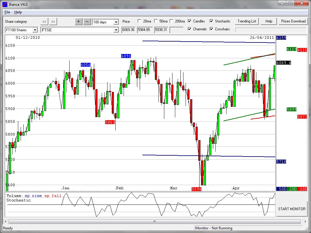 Ftse trading strategy spread betting