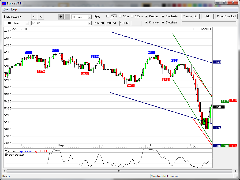 Options trading ireland