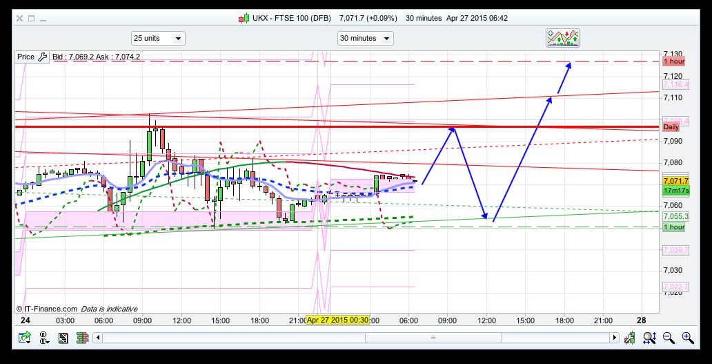 Easy ftse trading system