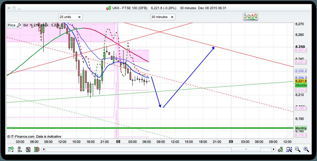 Ftse 100 trading strategies